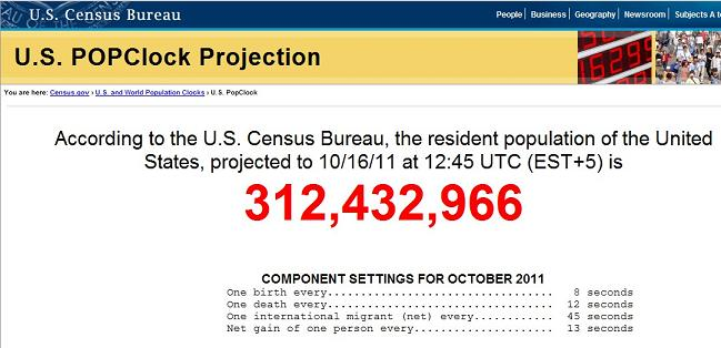 US Population Clock